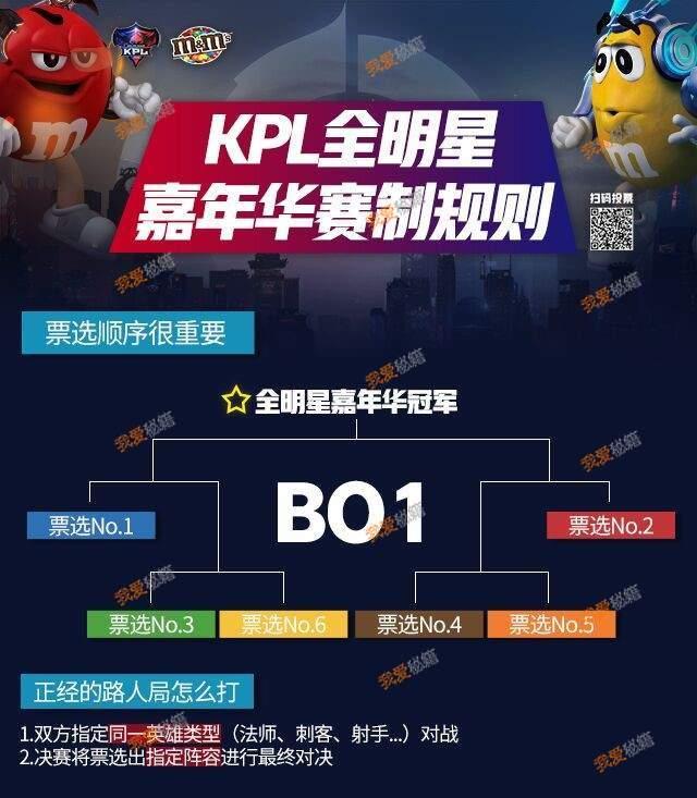 KPL全明星突围夜赛制是怎样的_赛制介绍