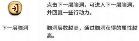 中国式家长脑洞作用_脑洞系统详细介绍