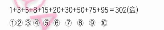 qq飞车极地鸿运宝箱1-10次开启分别需要多少盒子?[多图]