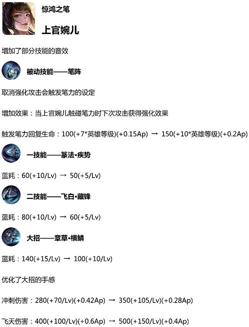 王者荣耀12月12日体验服更新公告