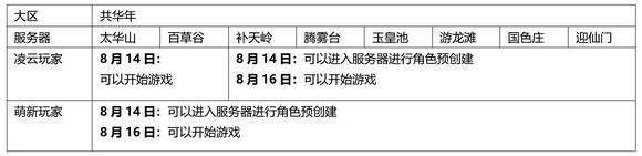 古剑奇谭OL8月14日限号不删档 同步开启角色预创建