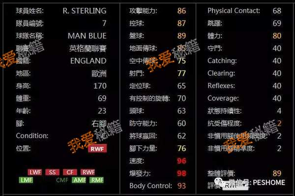 实况足球手游版18c赛季部分热门球员50级数据
