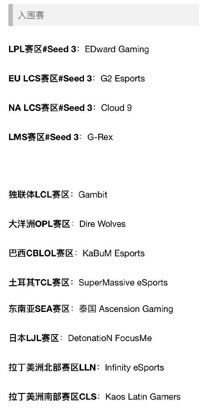 LOLS8全球總決賽24支參賽隊伍一覽