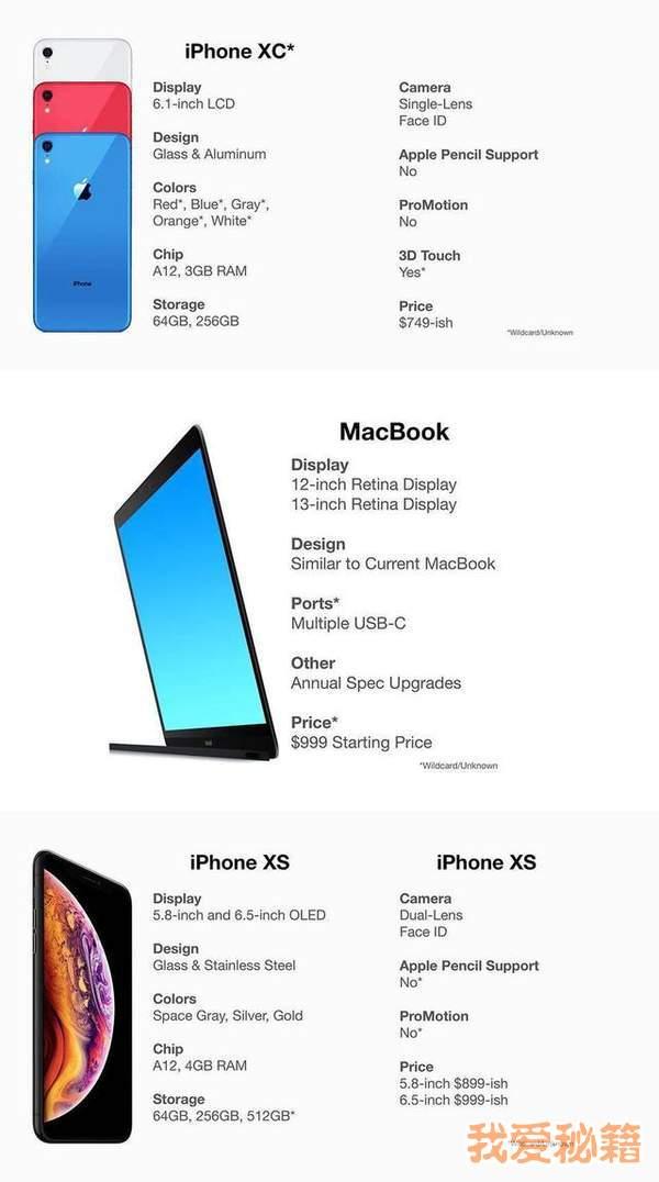 苹果2018年9月13日秋季发布会上线新品一览
