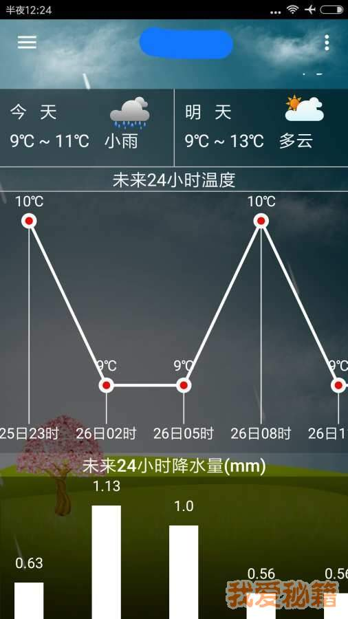 海峰天氣圖1