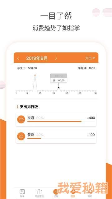 橙子记账图2