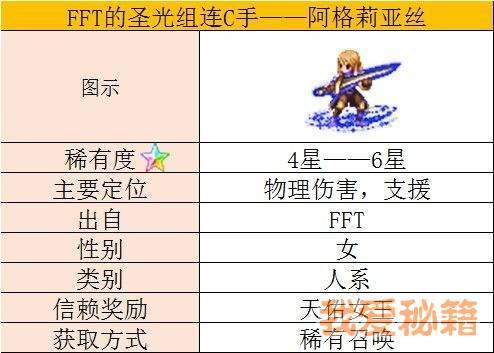 最终幻想勇气启示录阿格莉亚丝介绍-突出能力和使用建议
