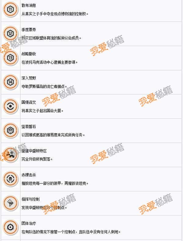 全境封鎖2全中文成就獎杯獲取條件分享