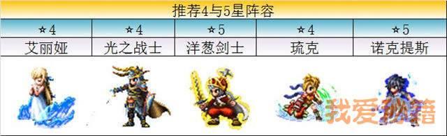 最终幻想勇气启示录洋葱剑士阵容搭配推荐