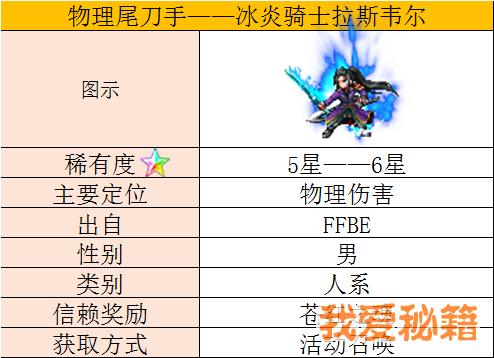 最终幻想勇气启示录冰炎骑士拉斯韦尔能力解析和阵容推荐