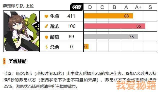 崩坏3薛定谔乐队圣痕使用评测[多图]