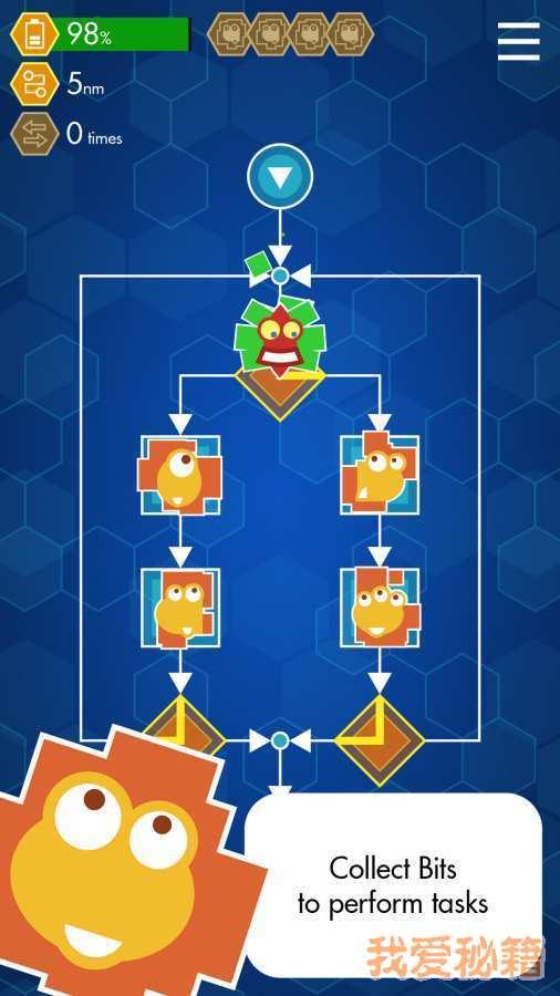 酋长的程序内部之旅图3